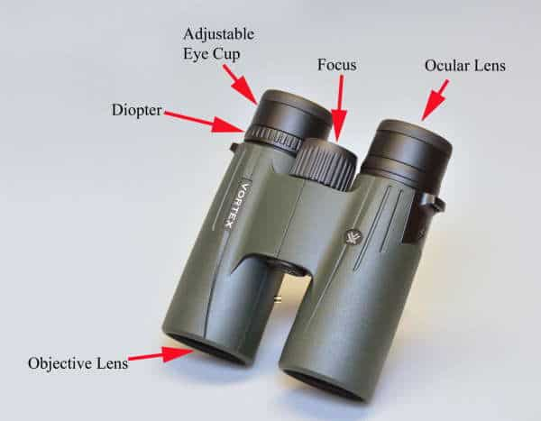 Parts of a Binocular