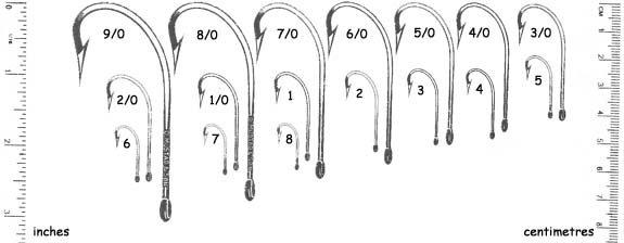 fishing hook size chart
